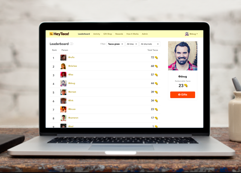 HeyTaco! 2 Leaderboard Screenshot